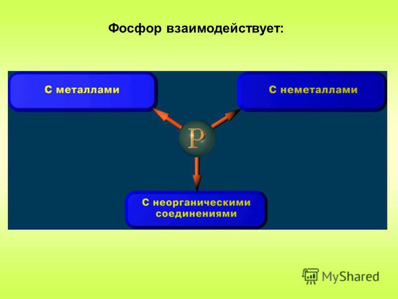 Фосфор взаимодействует: