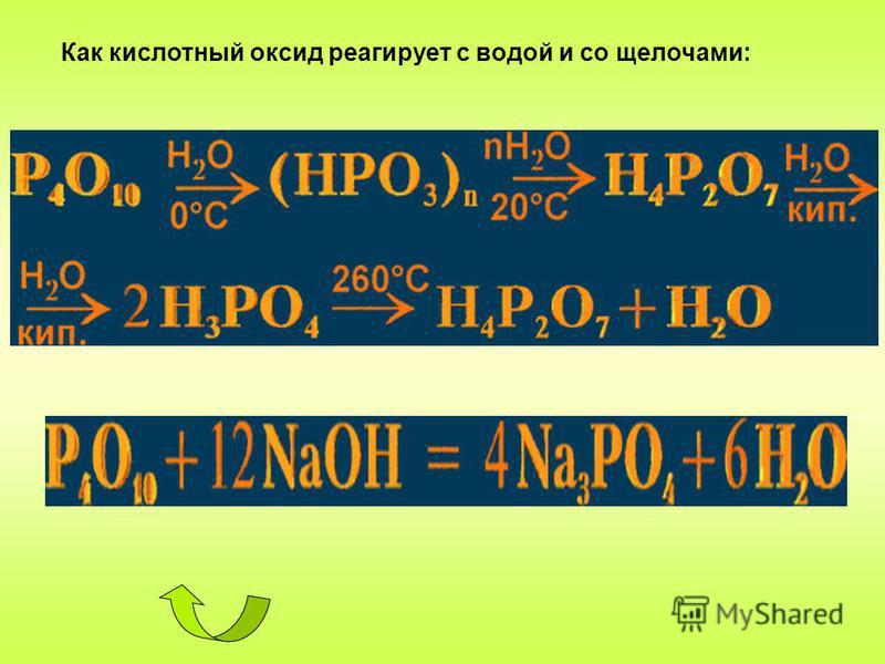 Как кислотный оксид реагирует с водой и со щелочами: