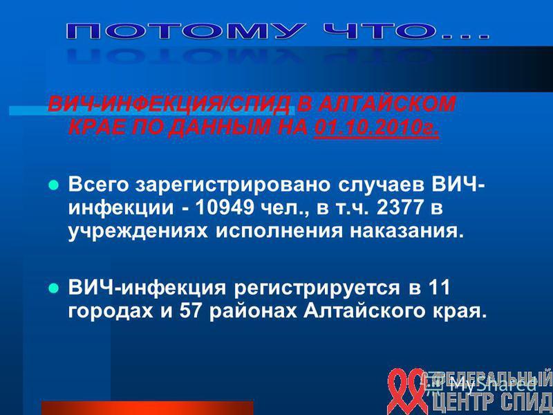 ВИЧ-ИНФЕКЦИЯ/СПИД В АЛТАЙСКОМ КРАЕ ПО ДАННЫМ НА 01.10.2010 г. Всего зарегистрировано случаев ВИЧ- инфекции - 10949 чел., в т.ч. 2377 в учреждениях исполнения наказания. ВИЧ-инфекция регистрируется в 11 городах и 57 районах Алтайского края.
