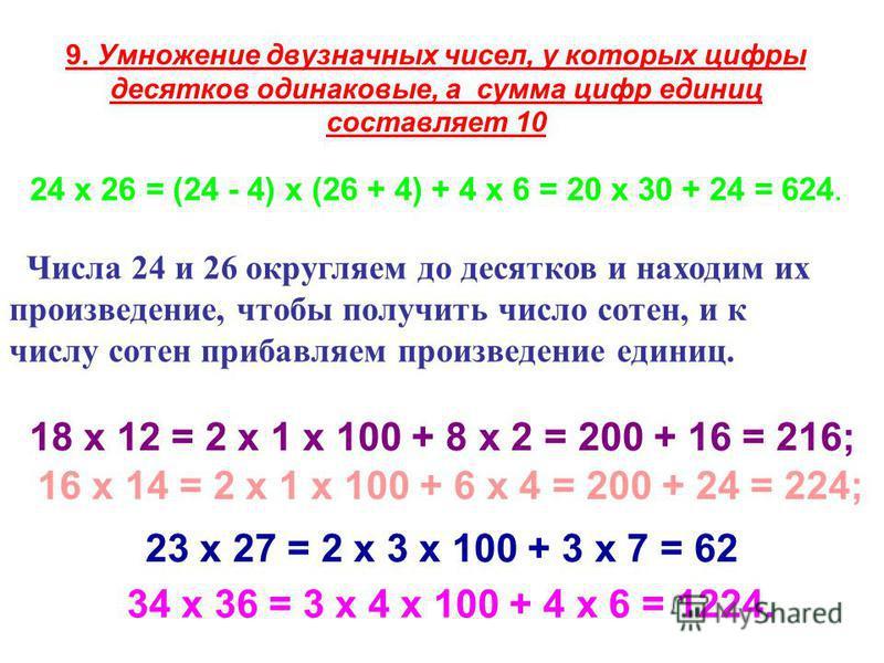 9. Умножение двузначных чuceл, у которых цифры десятков одинаковые, а сумма цифр единиц составляет 10 24 х 26 = (24 - 4) х (26 + 4) + 4 х 6 = 20 х 30 + 24 = 624. Числа 24 и 26 округляем до десятков и находим их произведение, чтобы получить число соте
