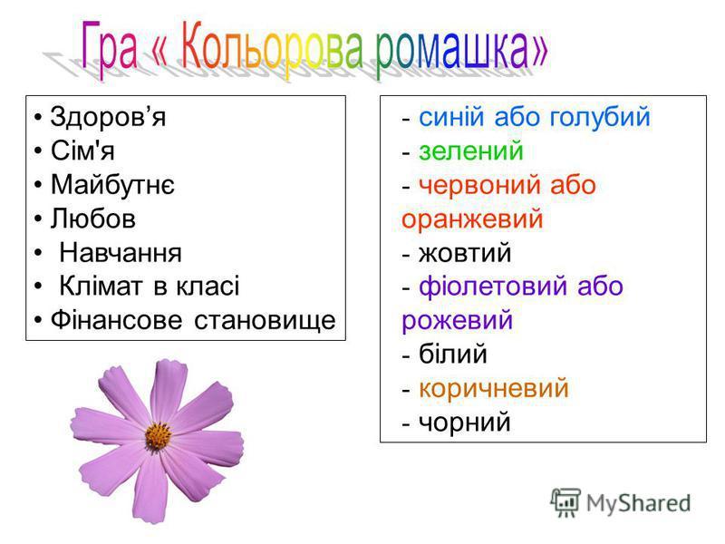 Здоровя Сім'я Майбутнє Любов Навчання Клімат в класі Фінансове становище - синій або голубий - зелений - червоний або оранжевий - жовтий - фіолетовий або рожевий - білий - коричневий - чорний