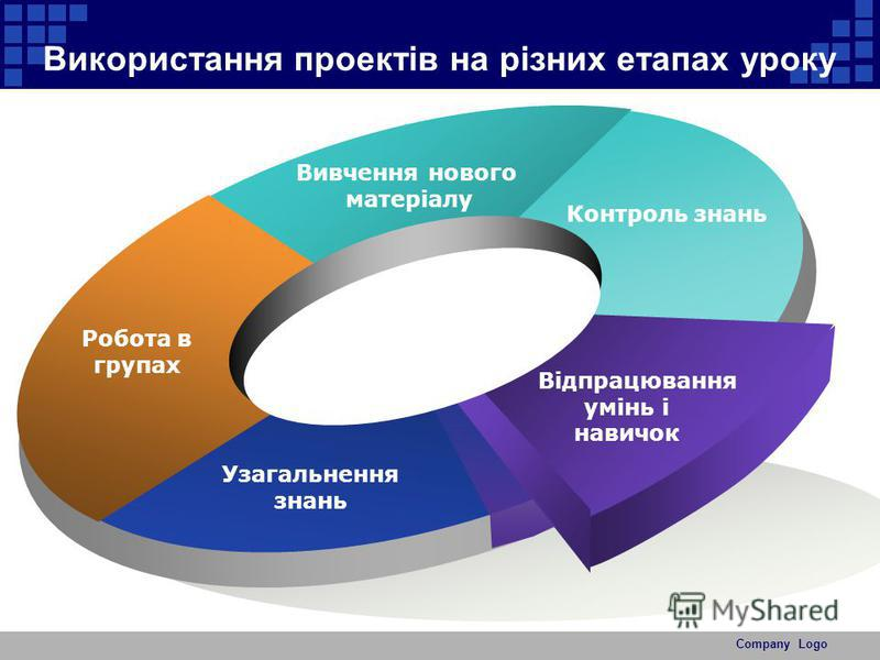Company Logo Віртуальний Робота в групах Вивчення нового матеріалу Контроль знань Відпрацювання умінь і навичок Узагальнення знань Використання проектів на різних етапах уроку