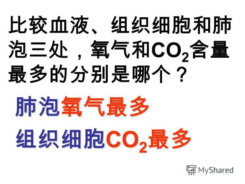 CO 2 CO 2 CO 2