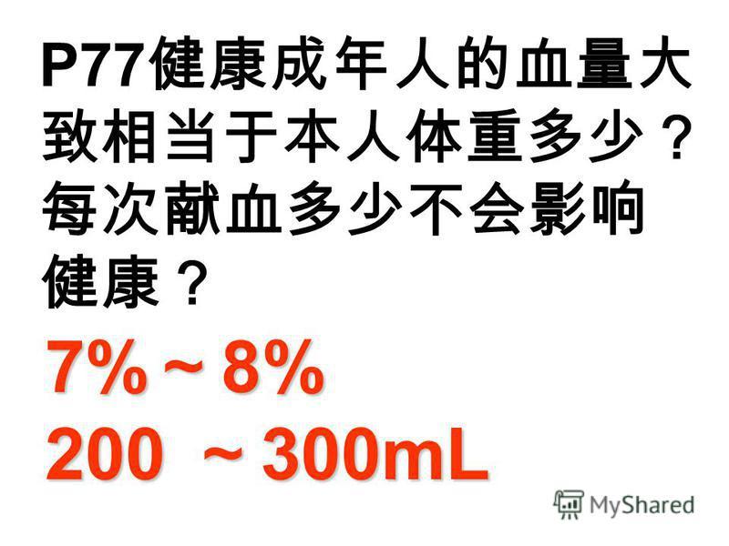 P77 7% 8% 200 300mL