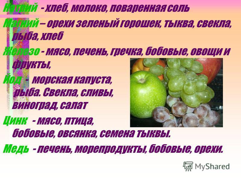 Натрий - хлеб, молоко, поваренная соль Магний – орехи зеленый горошек, тыква, свекла, рыба, хлеб Железо - мясо, печень, гречка, бобовые, овощи и фрукты, Йод - морская капуста, рыба. Свекла, сливы, виноград, салат Цинк - мясо, птица, бобовые, овсянка,