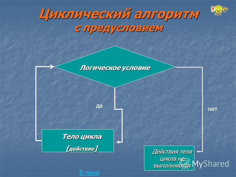 Циклический алгоритм с предусловием Логическое условие нет да Тело цикла [ действие ] Действия тела цикла не выполняются В меню