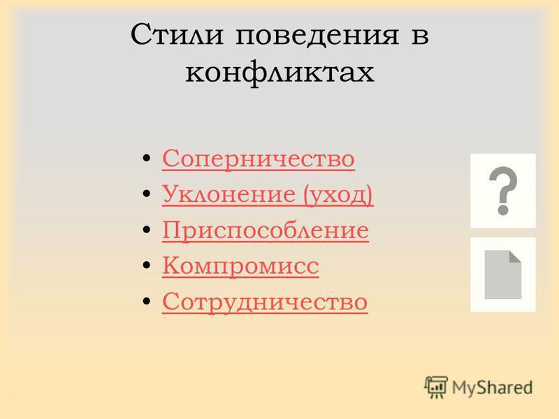 Стили поведения в конфликтах Соперничество Уклонение (уход) Приспособление Компромисс Сотрудничество