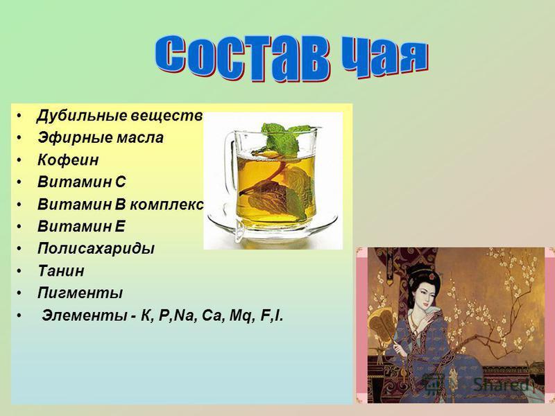 Дубильные вещества Эфирные масла Кофеин Витамин С Витамин В комплекс Витамин Е Полисахариды Танин Пигменты Элементы - К, Р,Na, Ca, Mq, F,I.
