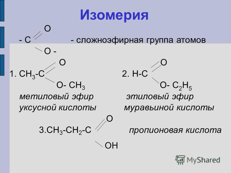 Изомерия O - С - сложноэфирная группа атомов O - О О 1. CH 3 -C 2. H-C O- CH 3 O- C 2 H 5 метиловый эфир этиловый эфир уксусной кислоты муравьиной кислоты O 3. СH 3 -CH 2 -C пропионовая кислота OH