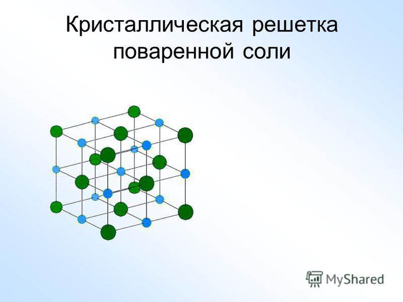 Кристаллическая решетка поваренной соли