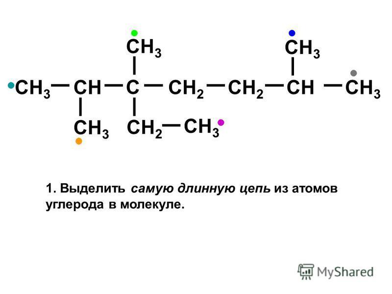 CH 3 CH C CH 2 CH 3 CH 2 CH 3 CH 1. Выделить самую длинную цепь из атомов углерода в молекуле.