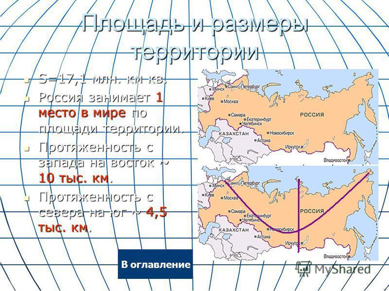Площадь и размеры территории S=17,1 млн. км кв. S=17,1 млн. км кв. Россия занимает 1 место в мире по площади территории. Россия занимает 1 место в мире по площади территории. Протяженность с запада на восток ~ 10 тыс. км. Протяженность с запада на во