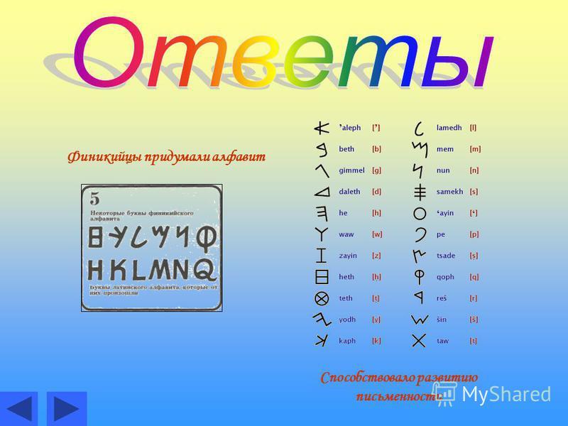 Финикийцы придумали алфавит Способствовало развитию письменности