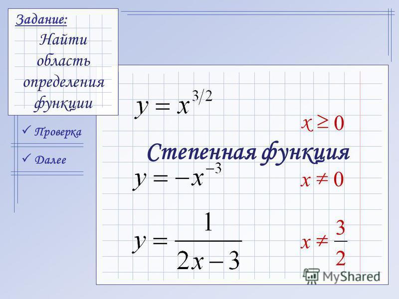 Проверка Далее Задание: Найти область определения функции Степенная функция 0 x 0 x 2 3 x