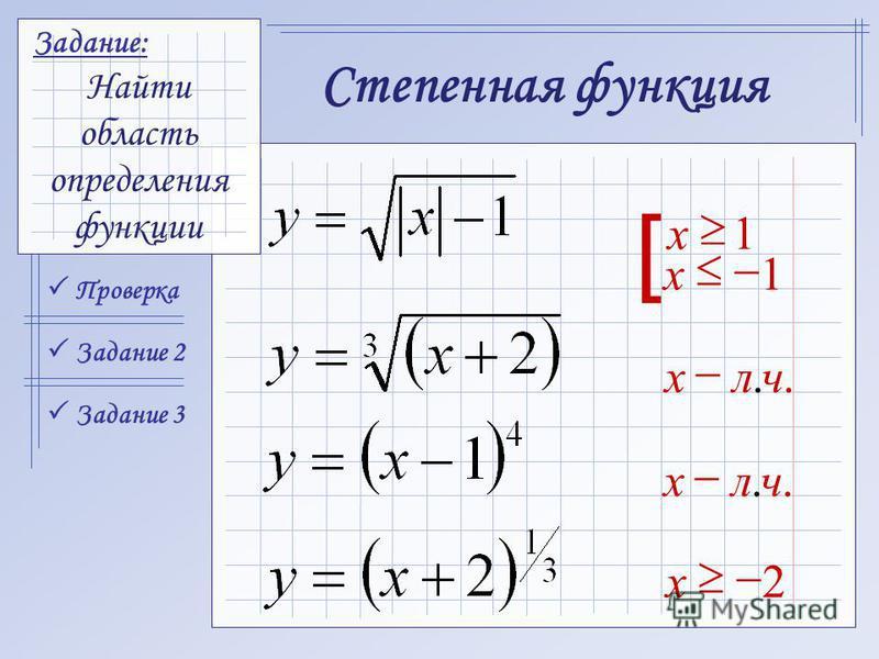 Проверка Задание 3 Задание 2 Степенная функция Задание: Найти область определения функции 1 x1 Ј x..члx..члx 2 x [
