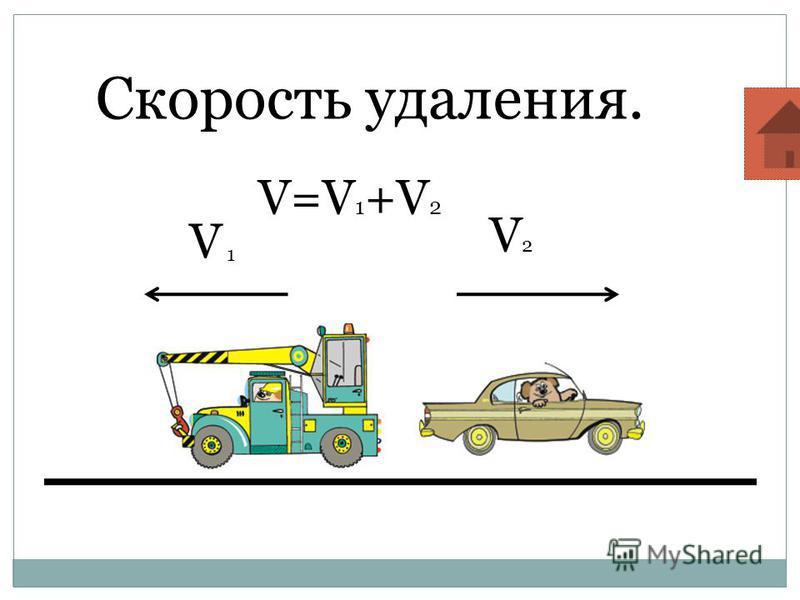 Скорость удаления. V=V 1 +V 2 V 1 V2V2