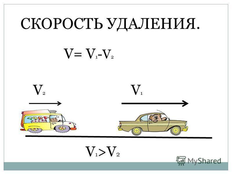 СКОРОСТЬ УДАЛЕНИЯ. V= V 1 -V 2 V2V2 V1V1 V 1 >V 2