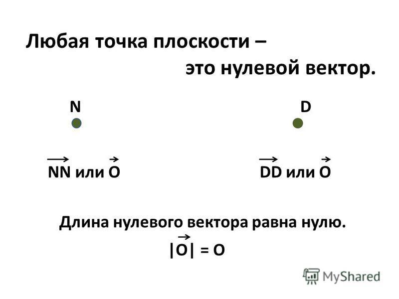 Любая точка плоскости – это нулевой вектор. Длина нулевого вектора равна нулю. NN или ODD или O |O| = O ND