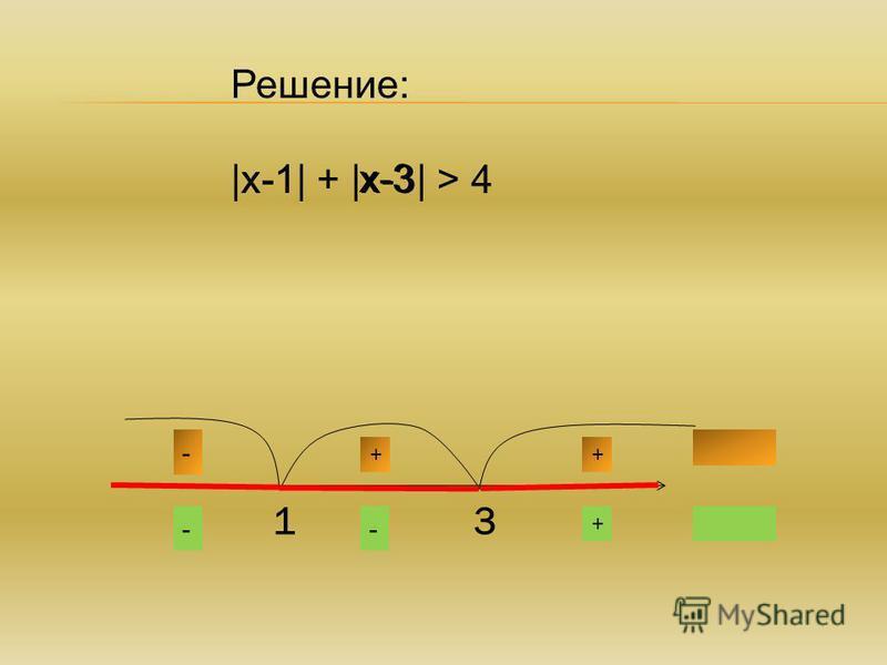13 - ++ + -- Решение: |х-1| + |х-3| > 4 х-1 х-3