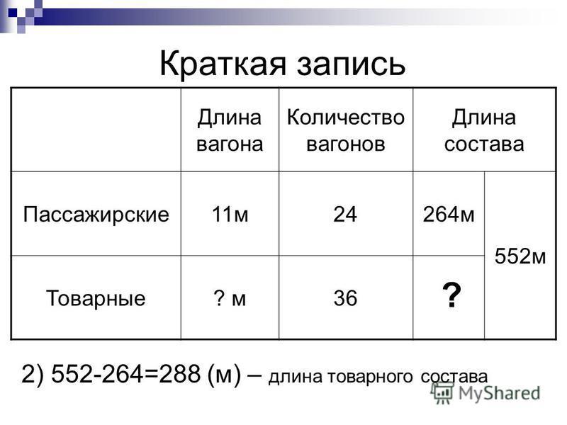 Длина вагона Количество вагонов Длина состава Пассажирские 11 м 24264 м 552 м Товарные? м 36 Краткая запись 2) 552-264=288 (м) – длина товарного состава ?