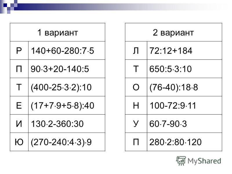 1 вариант 2 вариант Р 140+60-280:7 5 Л72:12+184 П 90 3+20-140:5 Т 650:5 3:10 Т (400-25 3 2):10 О (76-40):18 8 Е (17+7 9+5 8):40 Н 100-72:9 11 И 130 2-360:30 У 60 7-90 3 Ю (270-240:4 3) 9 П 280 2:80 120