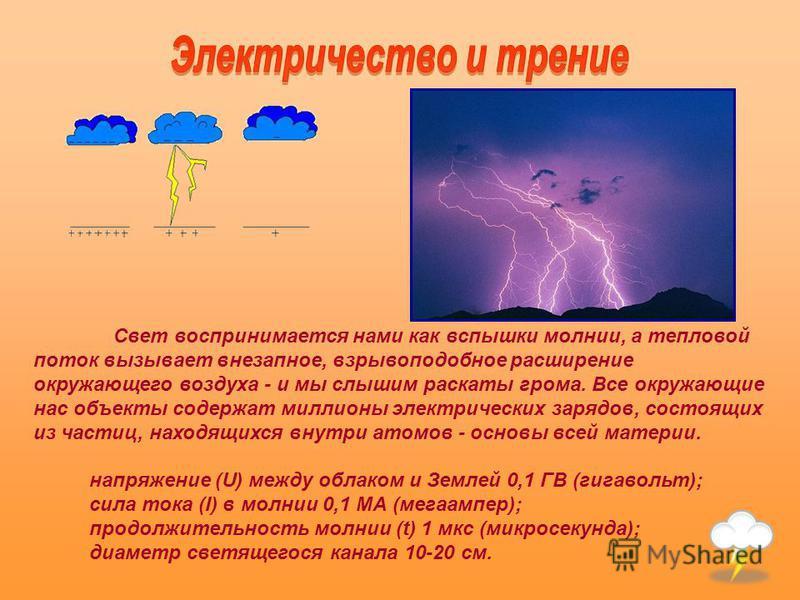 Свет воспринимается нами как вспышки молнии, а тепловой поток вызывает внезапное, взрывоподобное расширение окружающего воздуха - и мы слышим раскаты грома. Все окружающие нас объекты содержат миллионы электрических зарядов, состоящих из частиц, нахо