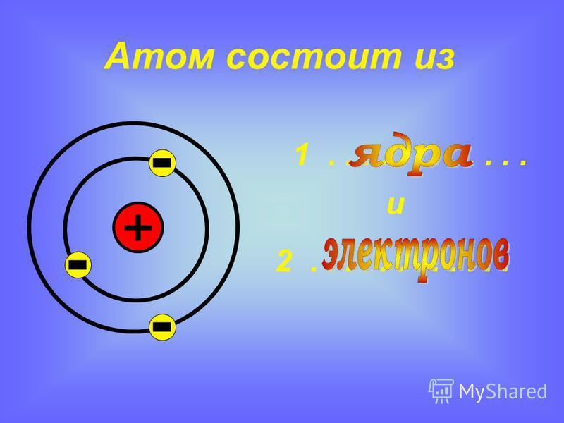 Атом состоит из........................ 1 2 и