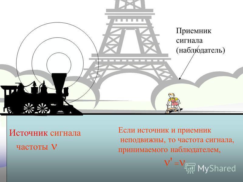 Источник сигнала частоты Приемник сигнала (наблюдатель) Если источник и приемник неподвижны, то частота сигнала, принимаемого наблюдателем, '