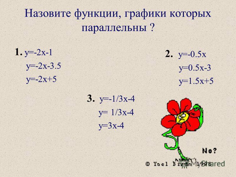 График функции y=Rx+b получен сдвигом графика функции y=Rx на b единиц вдоль оси ординат. Графиками функции y=Rx и y=Rx+b являются параллельные прямые.
