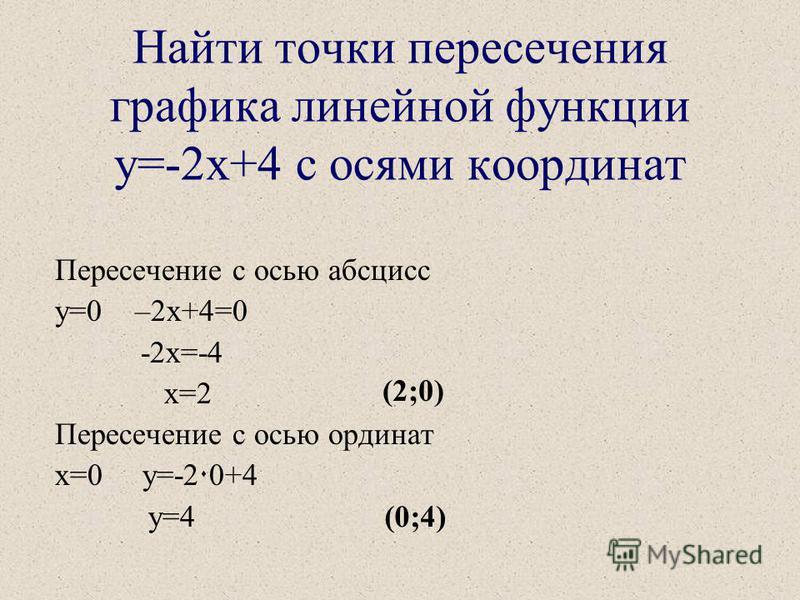 Какие точки принадлежат графику функции y=-0,5x+1 А(-1;0) B(-2;2,5) С(-2;0) D(0;1) 0=1,5 неверно 2,5=2 неверно 0=2 неверно 1=1 верно А y=-0,5x+1 B y=-0,5x+1 C y=-0,5x+1 D y=-0,5x+1