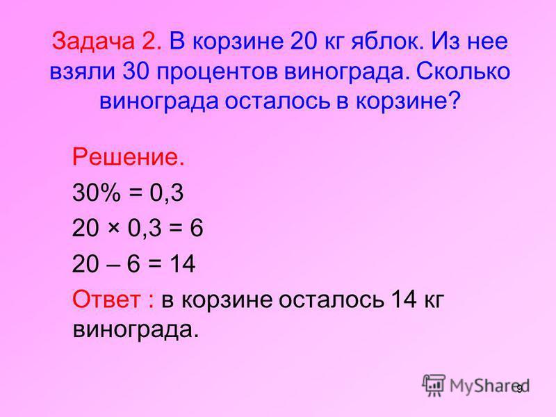9 Задача 2. В корзине 20 кг яблок. Из нее взяли 30 процентов винограда. Сколько винограда осталось в корзине? Решение. 30% = 0,3 20 × 0,3 = 6 20 – 6 = 14 Ответ : в корзине осталось 14 кг винограда.