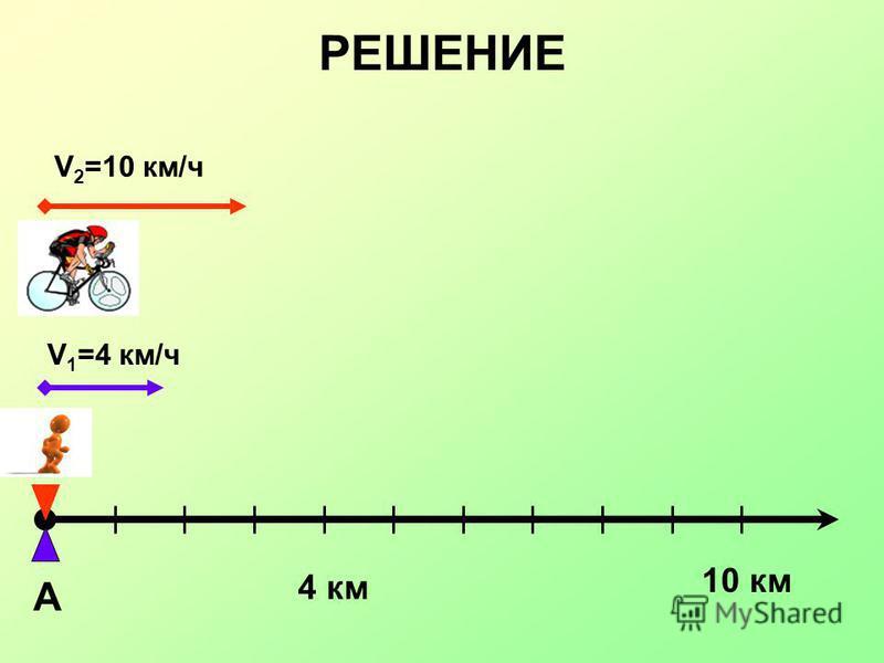 Задача Из поселка А одновременно в одном направлении отправляются в путь пешеход и велосипедист: пешеход идет со скоростью (v 1 ) 4 км/ч, а велосипедист едет со скоростью (v 2 ) 10 км/ч. На каком расстоянии (s) друг от друга они окажутся через 1 ч; 2