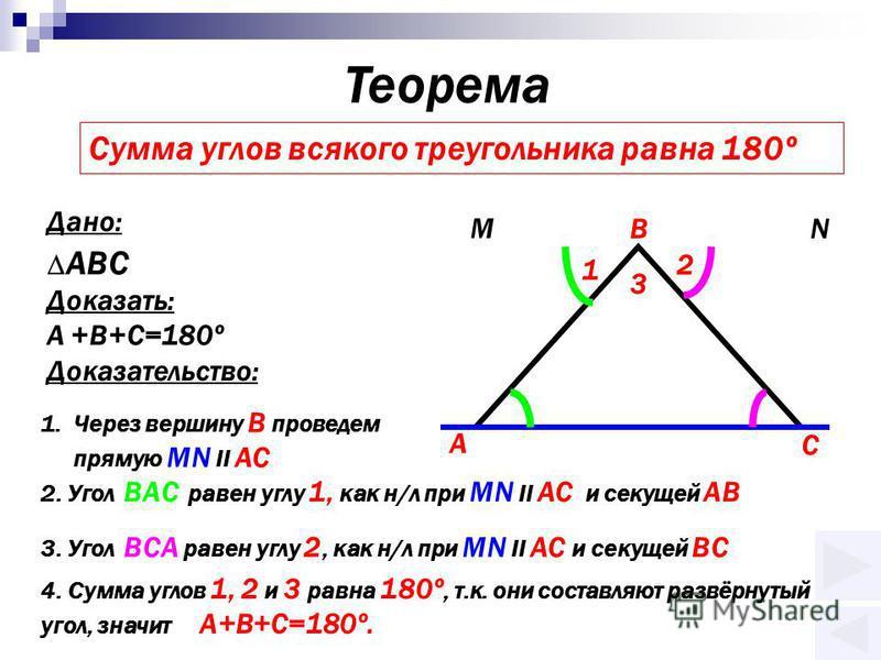 Презентация на тему Сумма углов треугольника Курсовая работа  5 Теорема