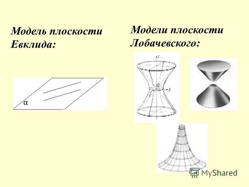 Модель плоскости Евклида: Модели плоскости Лобачевского: