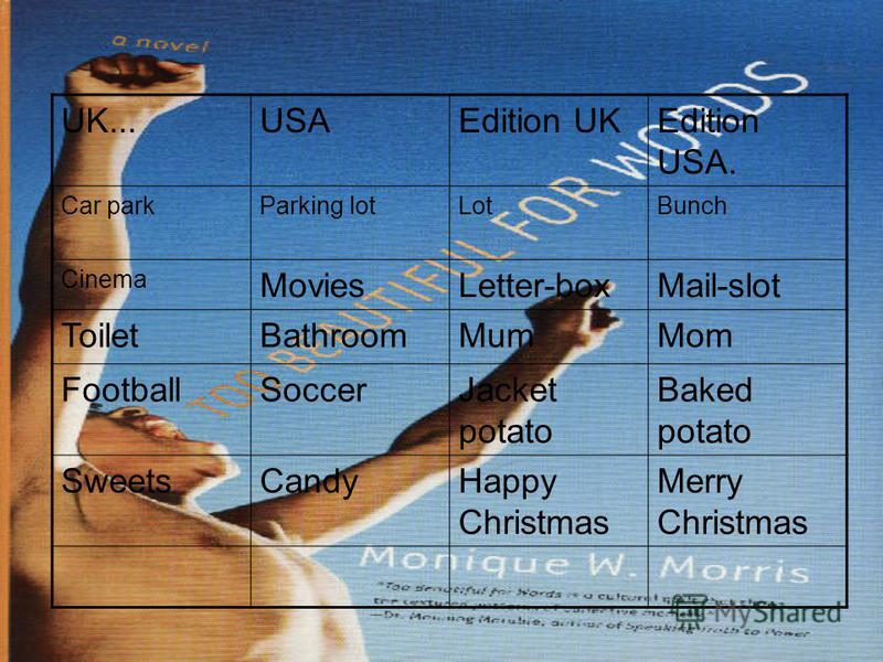 UK...USAEdition UKEdition USA. Car parkParking lotLotBunch Cinema MoviesLetter-boxMail-slot ToiletBathroomMumMom FootballSoccerJacket potato Baked potato SweetsCandyHappy Christmas Merry Christmas