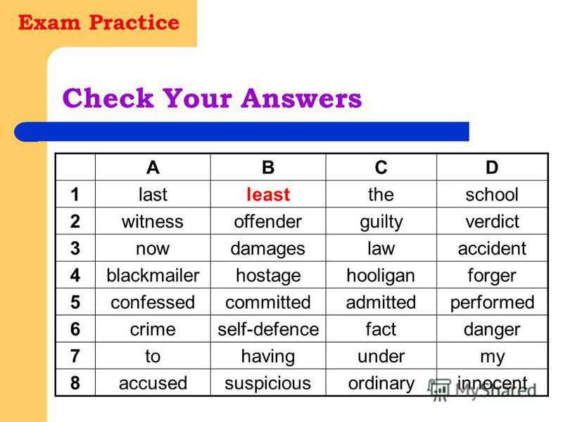 Exam Practice Check Your Answers ABCD 1lastleasttheschool 2witnessoffenderguiltyverdict 3nowdamageslawaccident 4blackmailerhostagehooliganforger 5confessedcommittedadmittedperformed 6crimeself-defencefactdanger 7tohavingundermy 8accusedsuspiciousordi