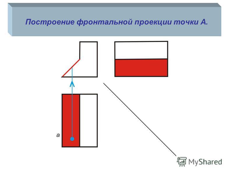 Построение фронтальной проекции точки А.