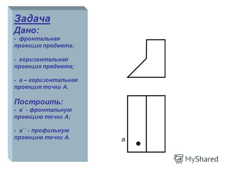 Задача Дано: - фронтальная проекция предмета; - горизонтальная проекция предмета; - а – горизонтальная проекция точки А. Построить: - а` - фронтальную проекцию точки А; - а`` - профильную проекцию точки А.