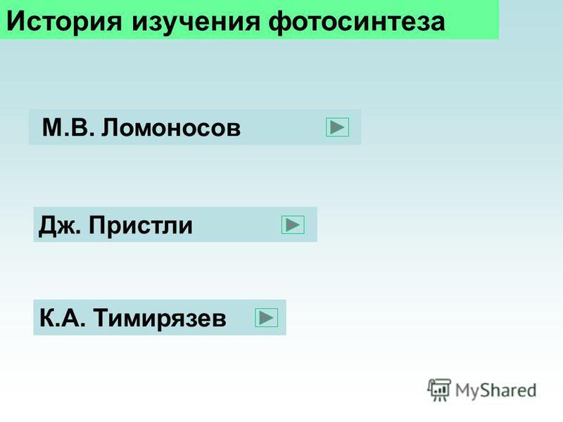 История изучения фотосинтеза М.В. Ломоносов Дж. Пристли К.А. Тимирязев