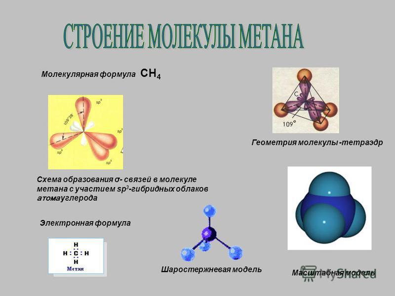 Молекулярная формула СН 4