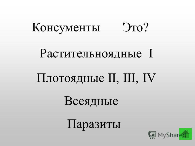 Консументы Это? Растительноядные I Плотоядные II, III, IV Всеядные Паразиты