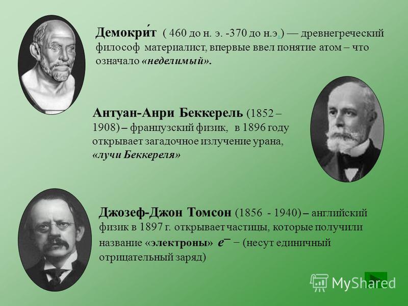 Демокри́т ( 460 до н. э. -370 до н.э.) древнегреческий философ материалист, впервые ввел понятие атом – что означало «неделимый».. Антуан-Анри Беккерель (1852 – 1908) – французский физик, в 1896 году открывает загадочное излучение урана, «лучи Беккер