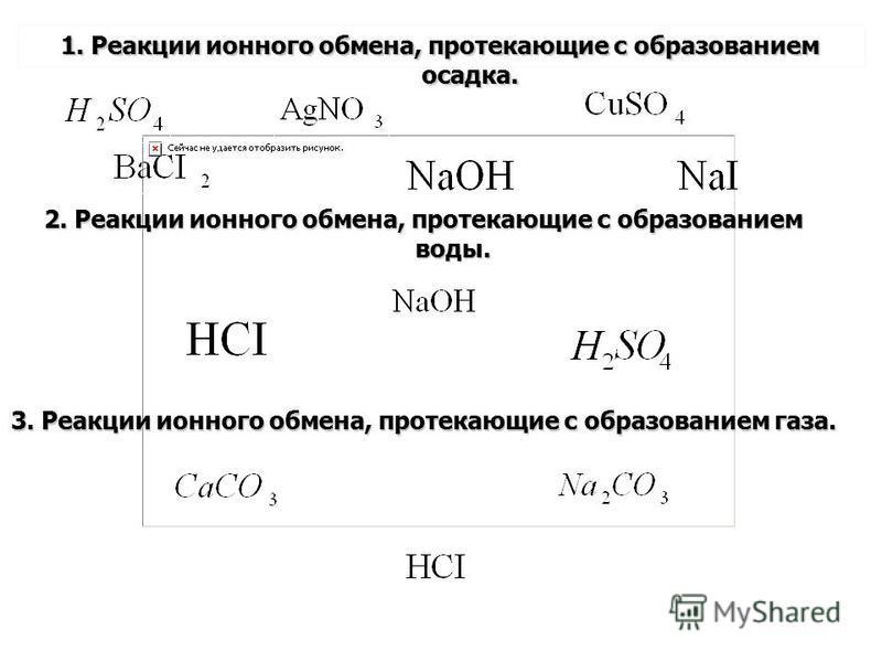 1. Реакции ионного обмена, протекающие с образованием осадка. 2. Реакции ионного обмена, протекающие с образованием воды. 3. Реакции ионного обмена, протекающие с образованием газа.