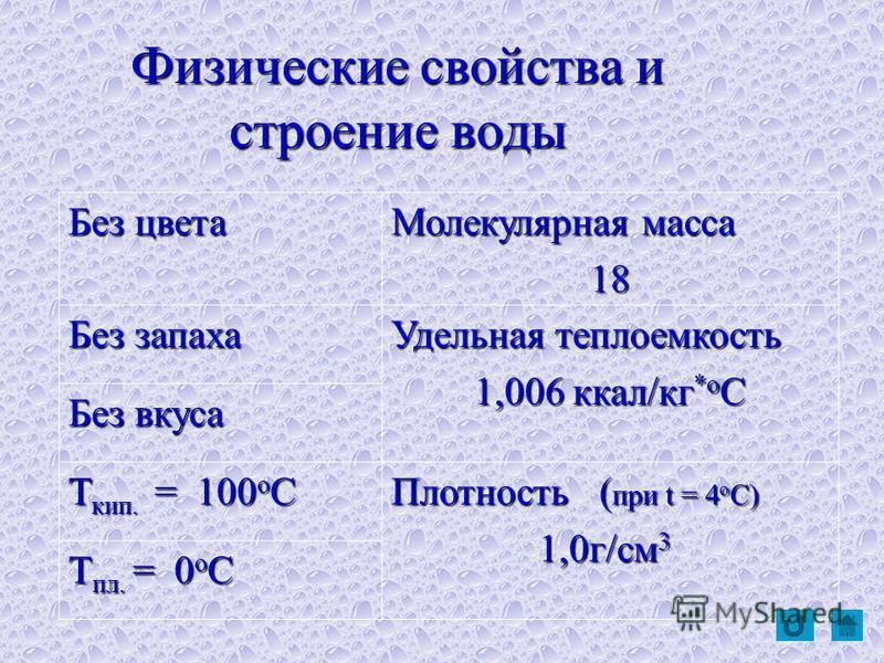 Физические свойства и строение воды Без цвета Молекулярная масса 18 Без запаха Удельная теплоемкость 1,006 ккал/кг *o C Без вкуса Т кип. = 100 о С Плотность ( при t = 4 o C) 1,0 г/см 3 1,0 г/см 3 T пл. = 0 о С