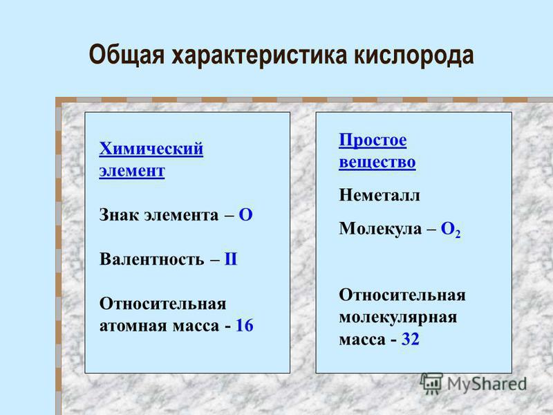 Общая характеристика кислорода Химический элемент Знак элемента – О Валентность – II Относительная атомная масса - 16 Простое вещество Неметалл Молекула – О 2 Относительная молекулярная масса - 32