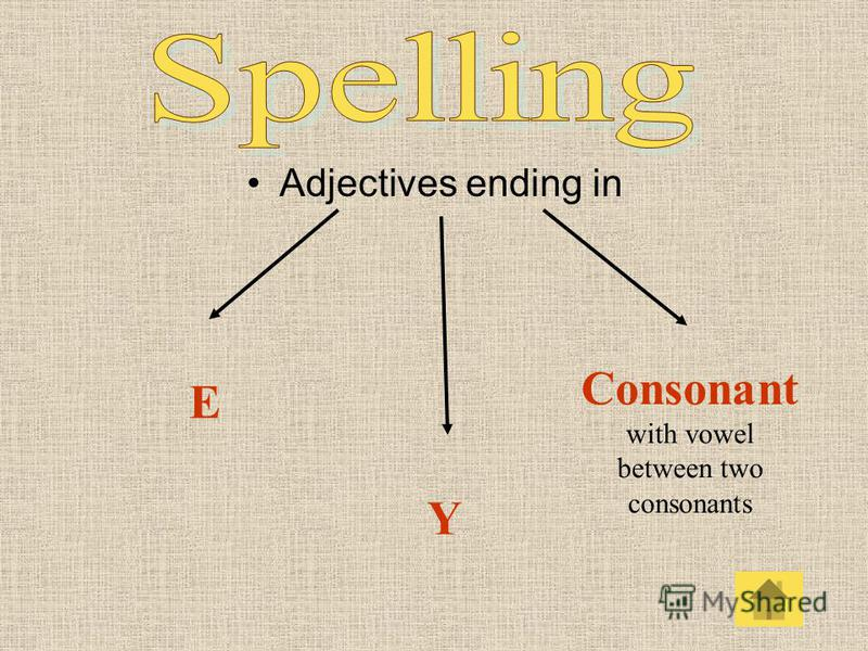 Adjectives ending in E Y Consonant with vowel between two consonants