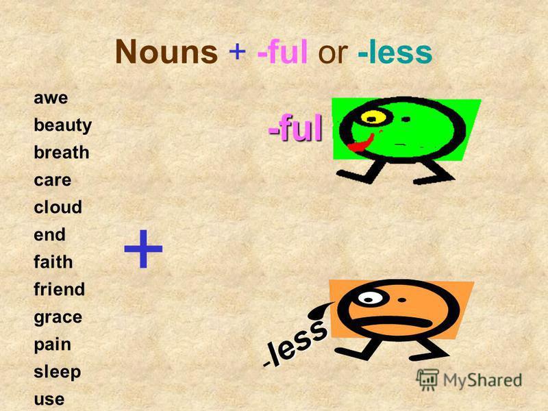 Nouns + -ful or -less awe + beauty breath care cloud end faith friend grace pain sleep use less - less -ful