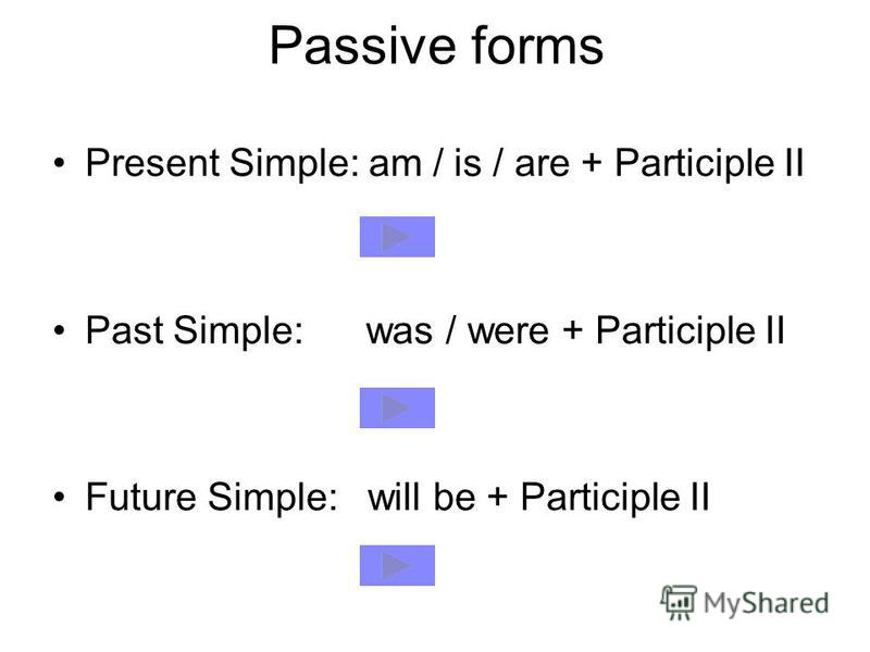 Passive forms Present Simple: am / is / are + Participle II Past Simple: was / were + Participle II Future Simple: will be + Participle II
