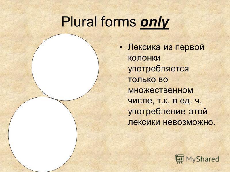 Plural forms only Лексика из первой колонки употребляется только во множественном числе, т.к. в ед. ч. употребление этой лексики невозможно.