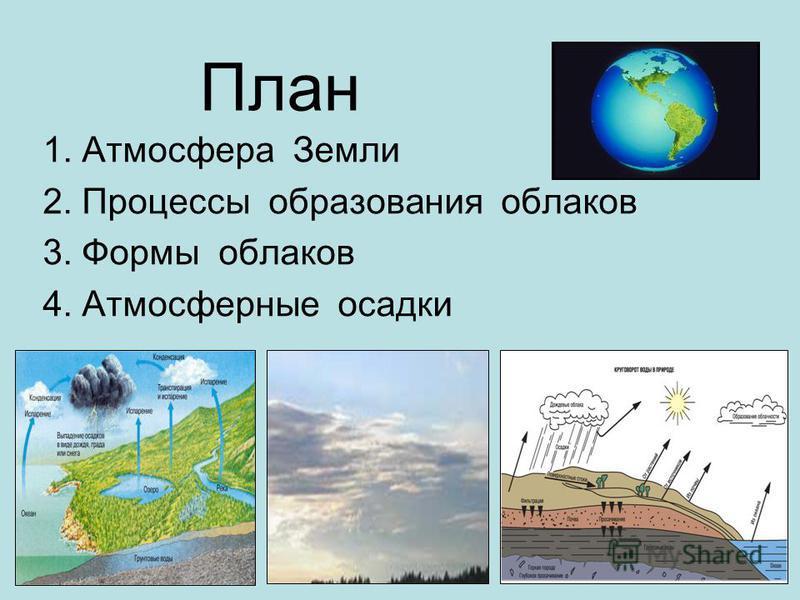 План 1. Атмосфера Земли 2. Процессы образования облаков 3. Формы облаков 4. Атмосферные осадки